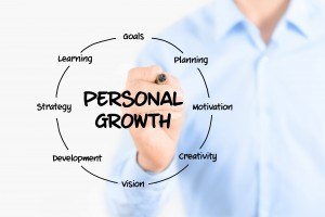 The circle of how personal growth works