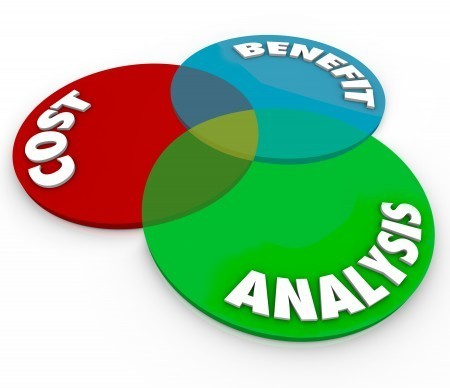 What is the cost benefit analysis on renters insurance?
