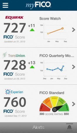 Credit alerts are an important part of anyone's financial picture. The myFICO service provides alerts of when you have a credit check, your recent FICO score, as well as the 3-bureau report